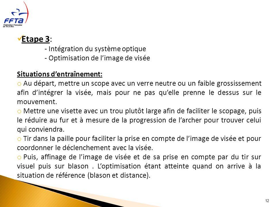 Etape 3: - Intégration du système optique