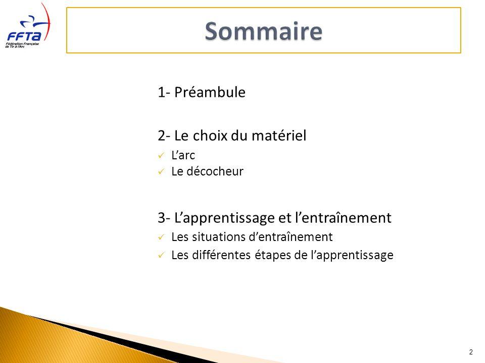 Sommaire 1- Préambule 2- Le choix du matériel