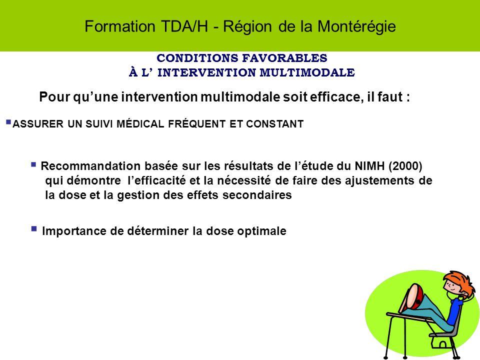 Formation TDA/H - Région de la Montérégie