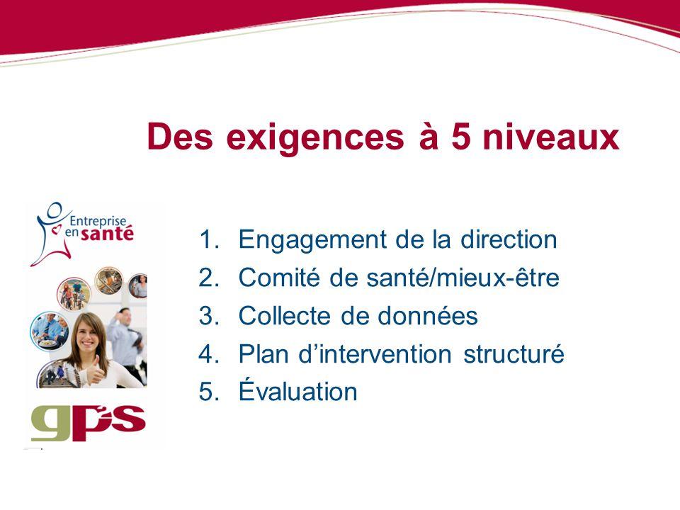 Des exigences à 5 niveaux