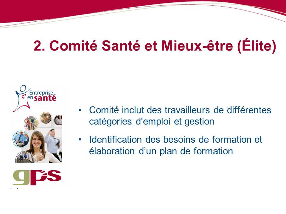 2. Comité Santé et Mieux-être (Élite)
