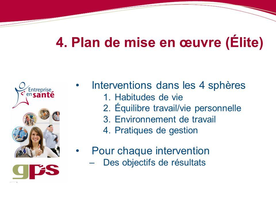 4. Plan de mise en œuvre (Élite)