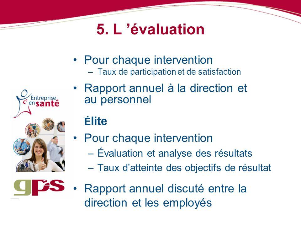 5. L 'évaluation Pour chaque intervention