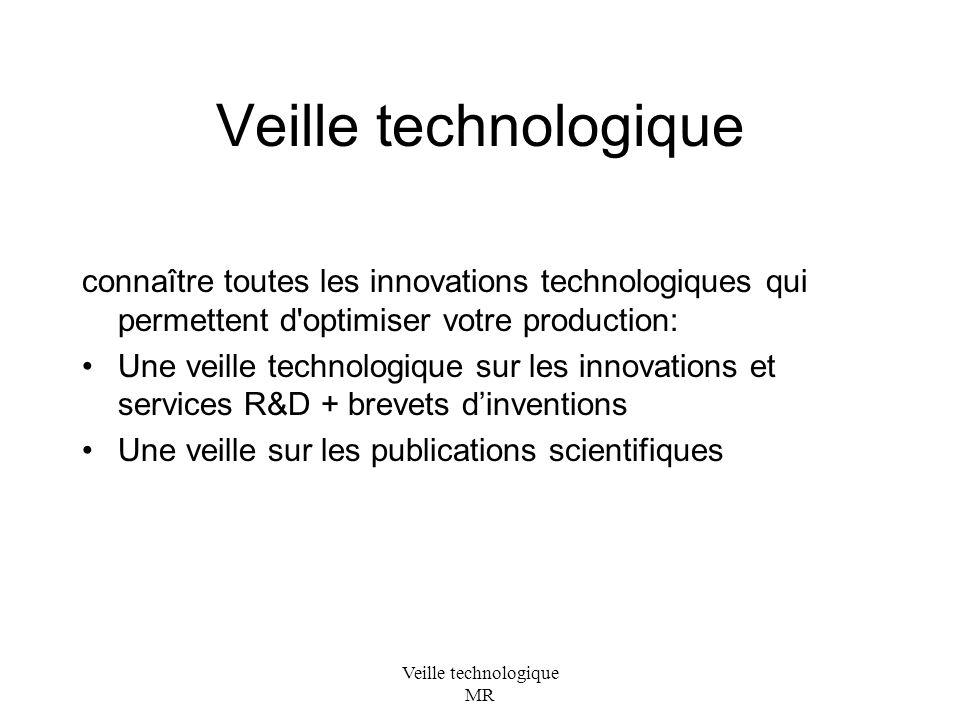 Veille technologique MR