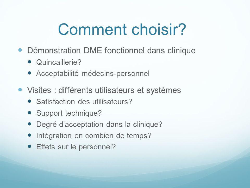 Comment choisir Démonstration DME fonctionnel dans clinique