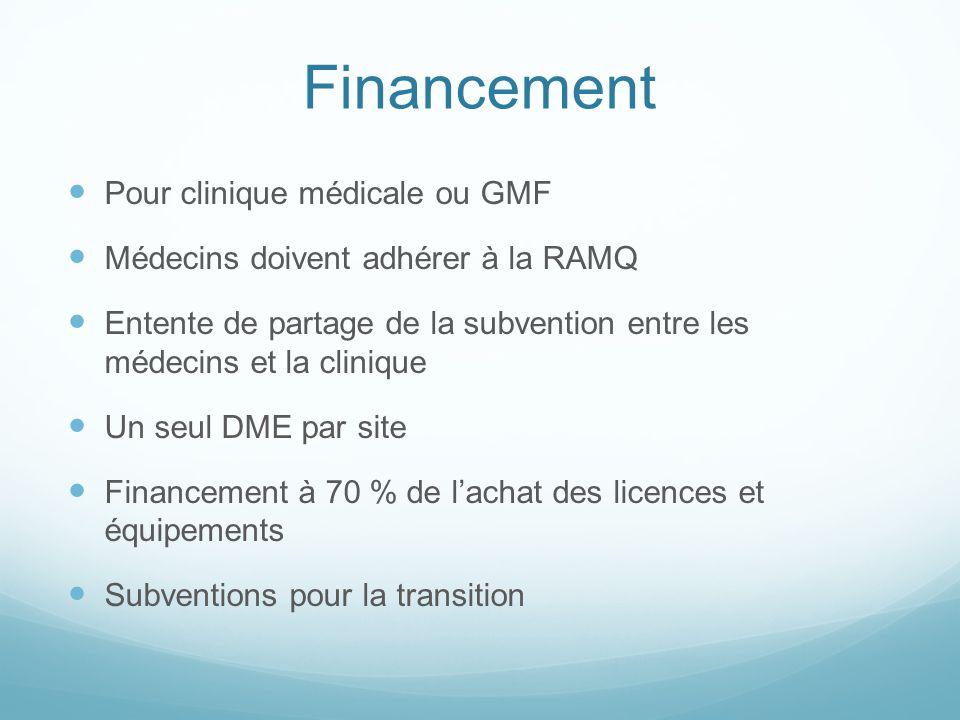 Financement Pour clinique médicale ou GMF
