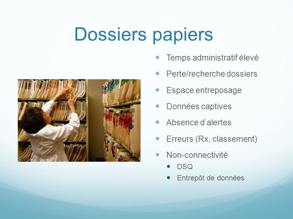 Dossiers papiers Temps administratif élevé Perte/recherche dossiers