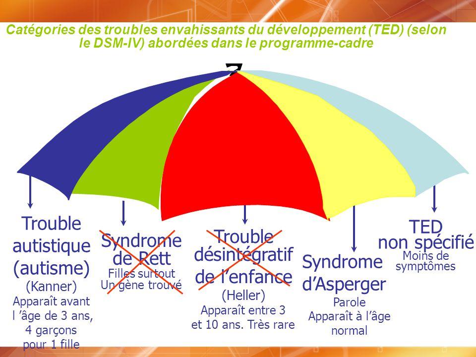 Trouble désintégratif de l'enfance d'Asperger TED non spécifié