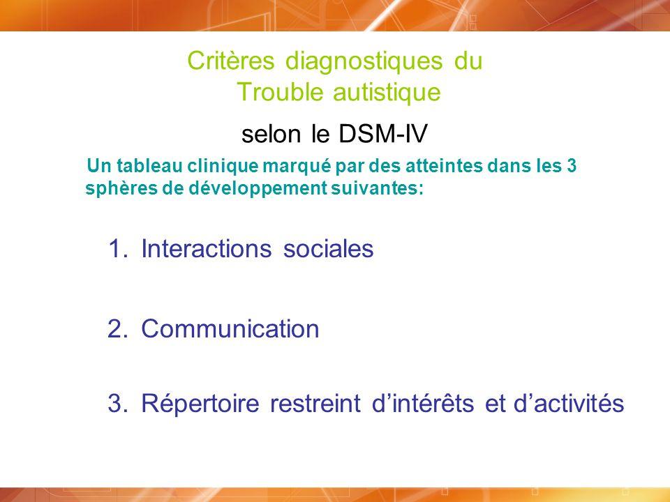 Critères diagnostiques du Trouble autistique selon le DSM-IV