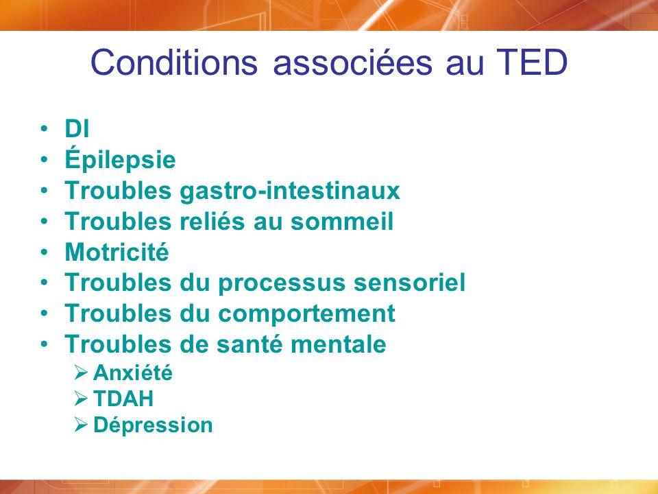 Conditions associées au TED