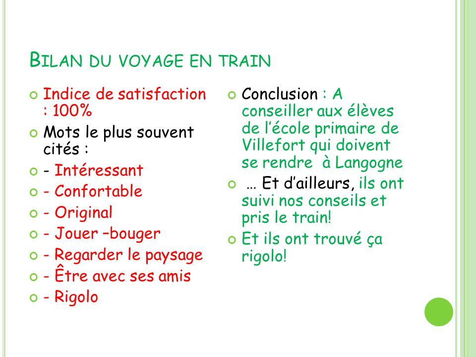 Bilan du voyage en train