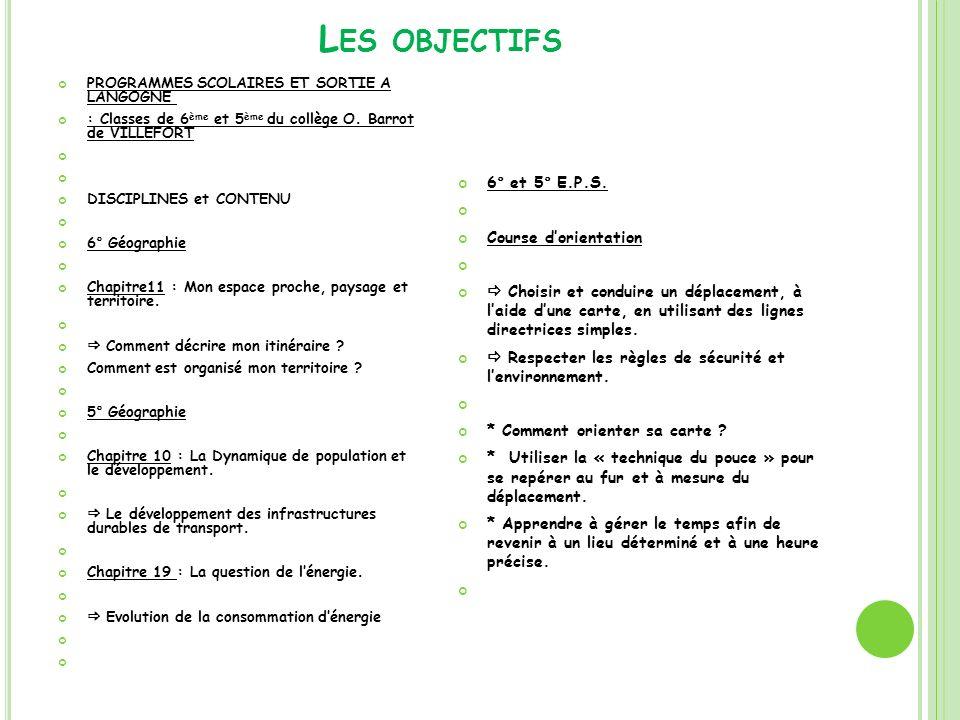 Les objectifs 6° et 5° E.P.S. Course d'orientation