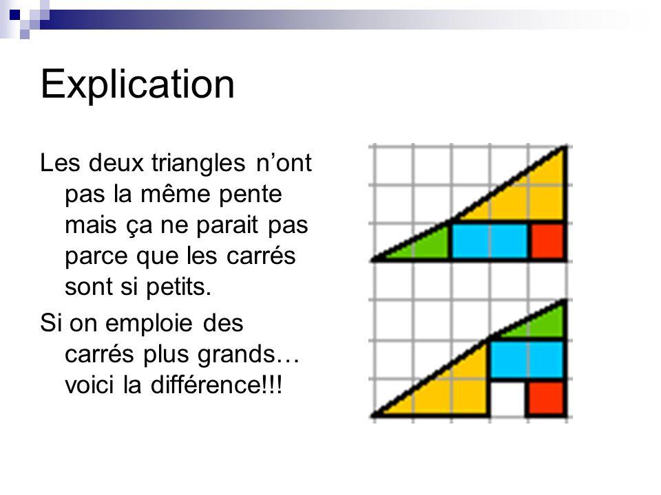 Explication Les deux triangles n'ont pas la même pente mais ça ne parait pas parce que les carrés sont si petits.