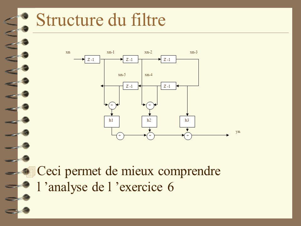 Structure du filtre xn. Z -1. xn-1. xn-2. xn-5.