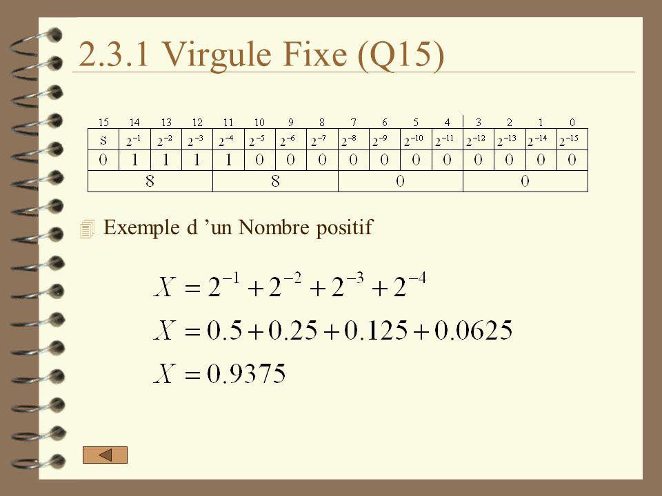 2.3.1 Virgule Fixe (Q15) Exemple d 'un Nombre positif