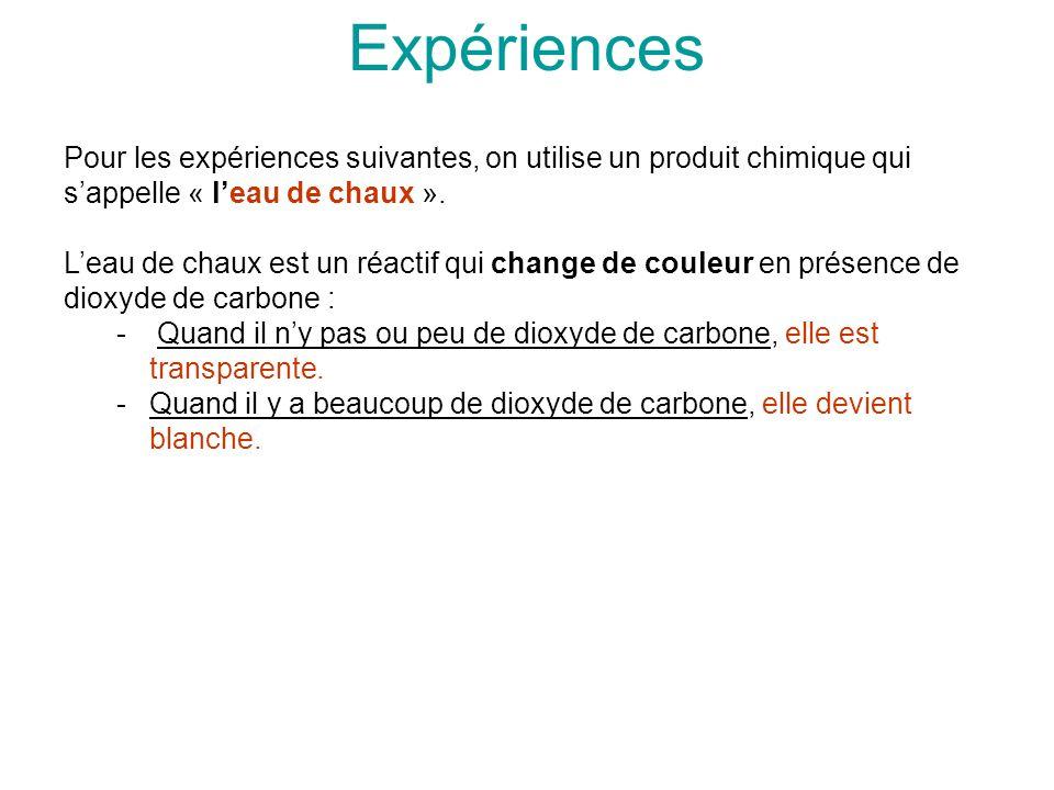 Expériences Pour les expériences suivantes, on utilise un produit chimique qui s'appelle « l'eau de chaux ».