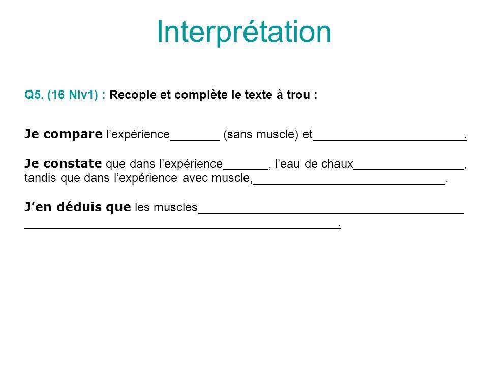 Interprétation Q5. (16 Niv1) : Recopie et complète le texte à trou :