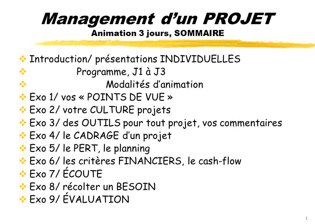 Management d'un PROJET Animation 3 jours, SOMMAIRE