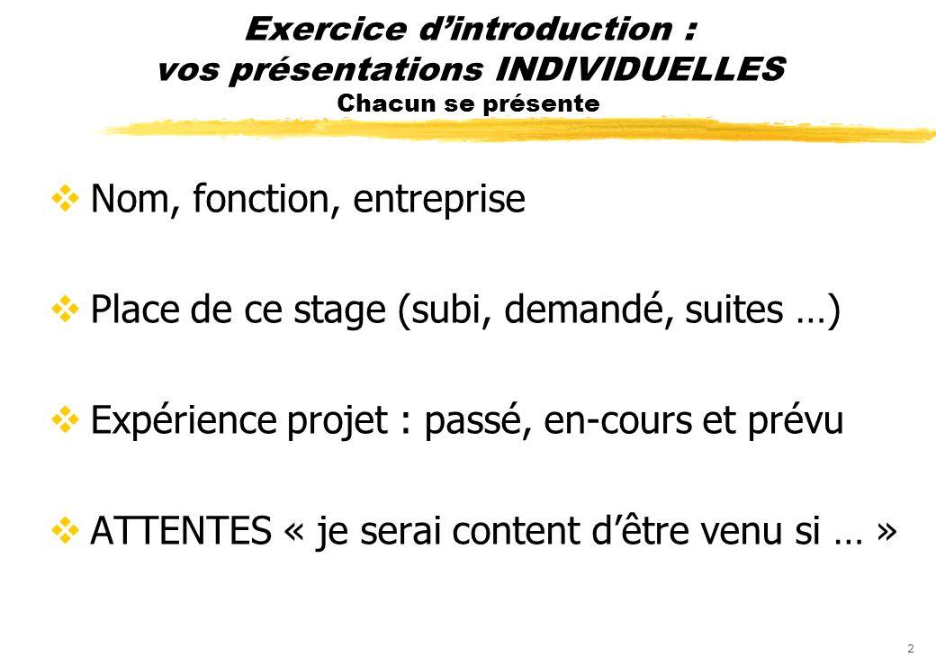 Nom, fonction, entreprise Place de ce stage (subi, demandé, suites …)