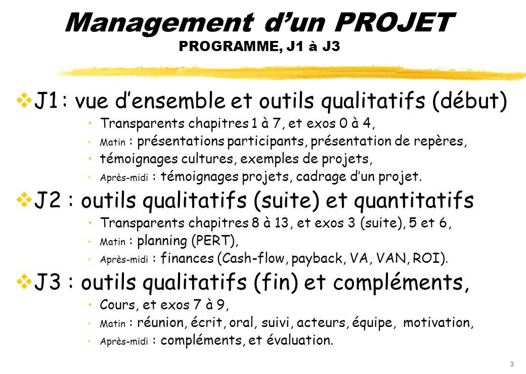 Management d'un PROJET PROGRAMME, J1 à J3