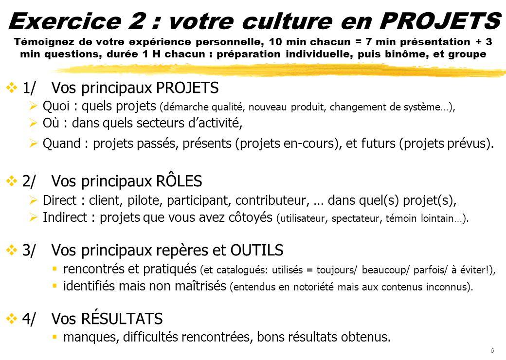 Exercice 2 : votre culture en PROJETS Témoignez de votre expérience personnelle, 10 min chacun = 7 min présentation + 3 min questions, durée 1 H chacun : préparation individuelle, puis binôme, et groupe