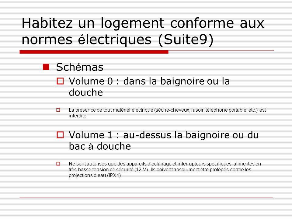 Habitez un logement conforme aux normes électriques (Suite9)