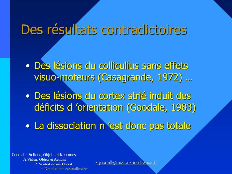 Des résultats contradictoires