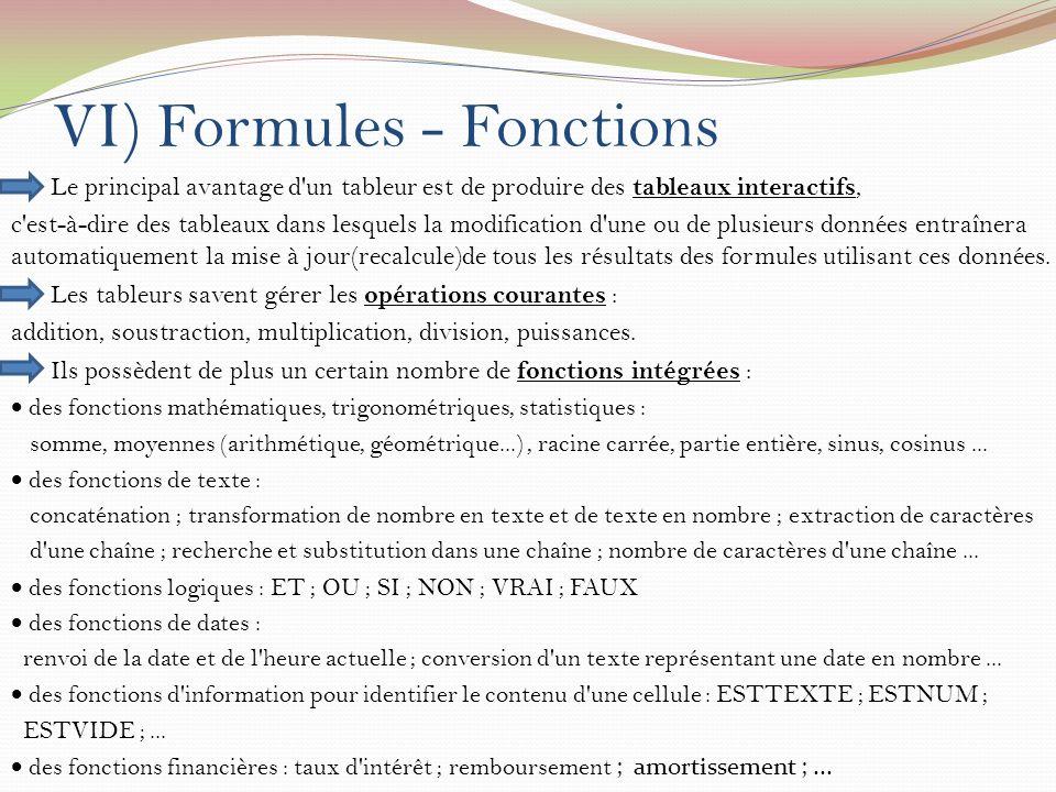 VI) Formules - Fonctions