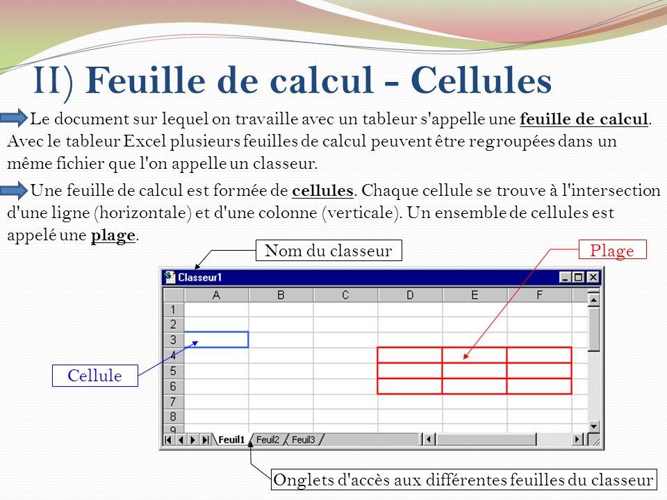 II) Feuille de calcul - Cellules