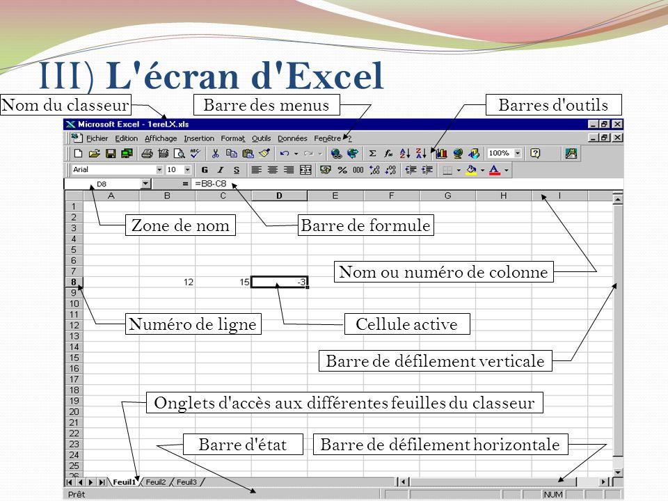 III) L écran d Excel Nom du classeur Barre des menus Barres d outils