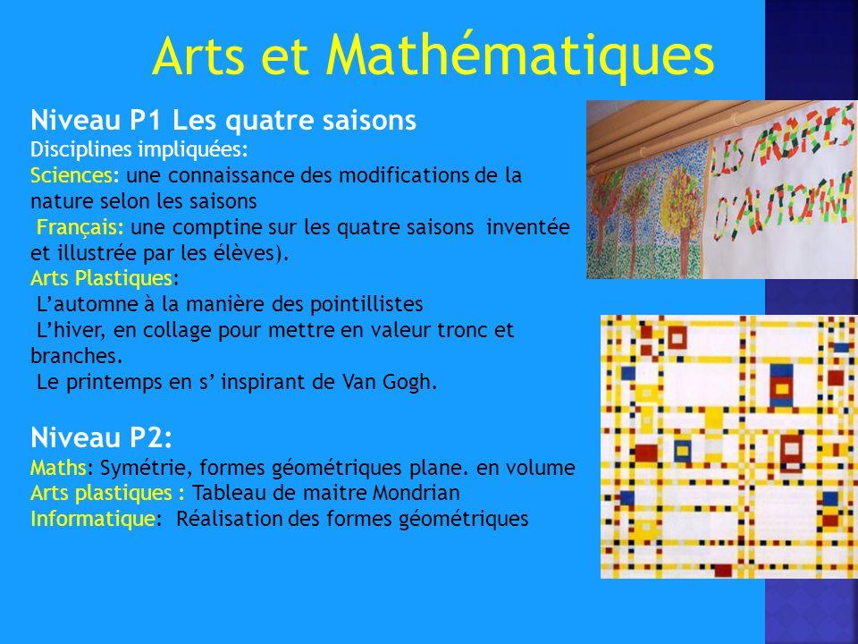 Arts et Mathématiques Niveau P1 Les quatre saisons Niveau P2: