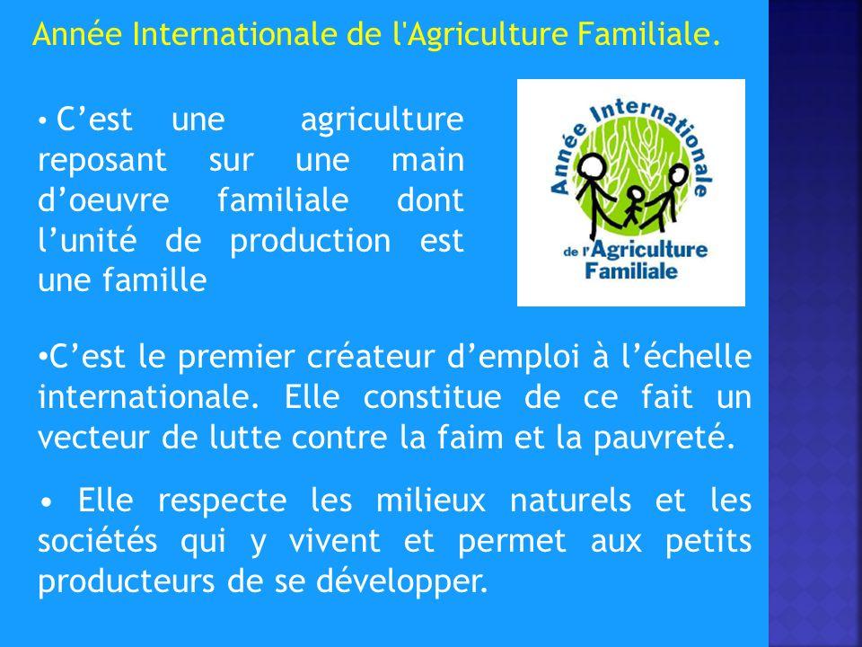 Année Internationale de l Agriculture Familiale.