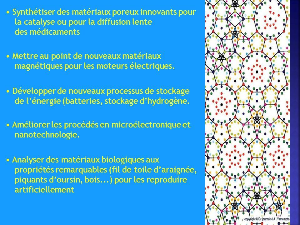 • Synthétiser des matériaux poreux innovants pour la catalyse ou pour la diffusion lente des médicaments • Mettre au point de nouveaux matériaux magnétiques pour les moteurs électriques.