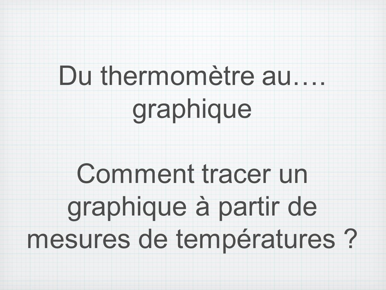 Du thermomètre au…. graphique Comment tracer un graphique à partir de mesures de températures