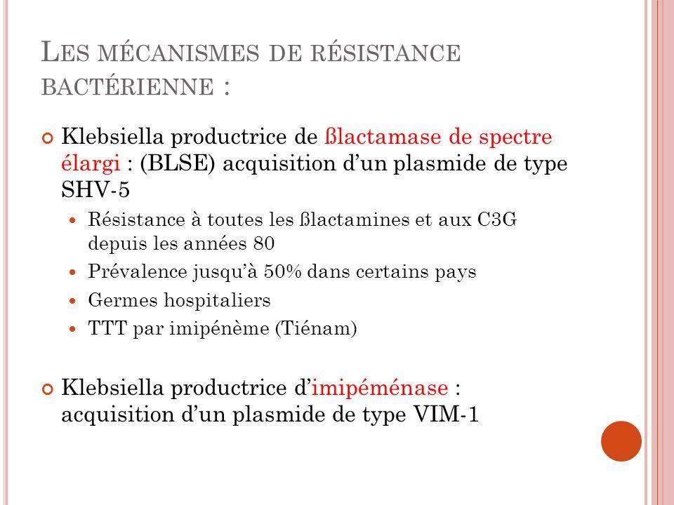 Les mécanismes de résistance bactérienne :