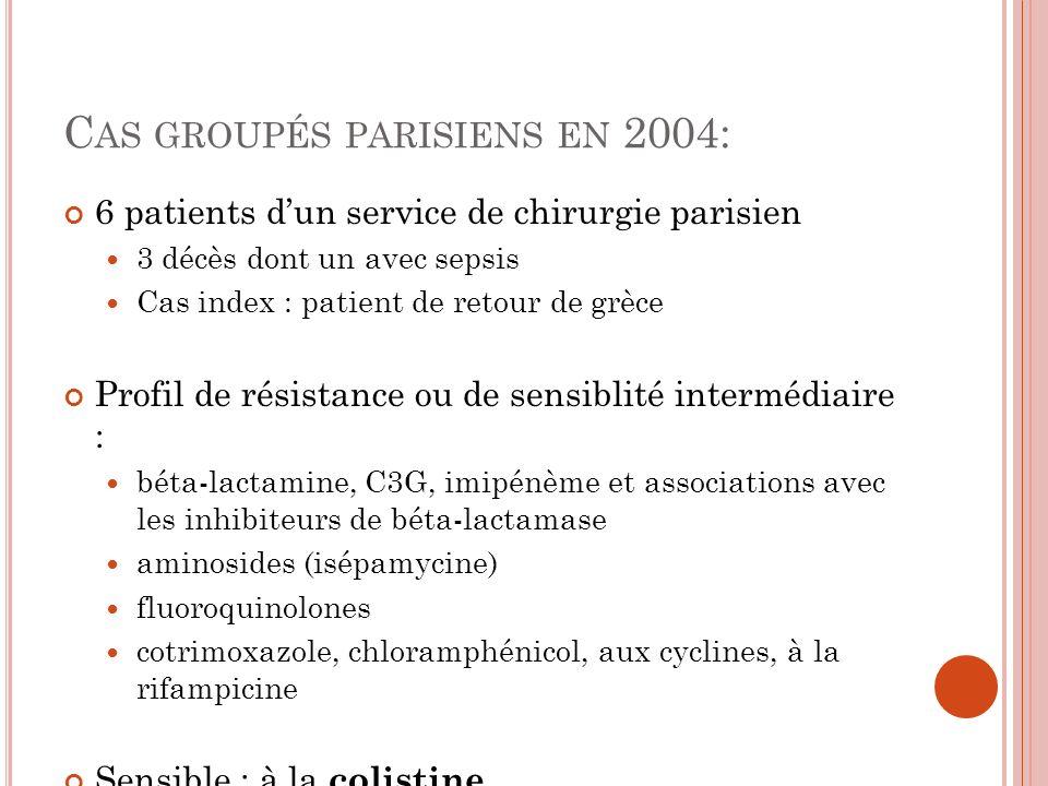 Cas groupés parisiens en 2004: