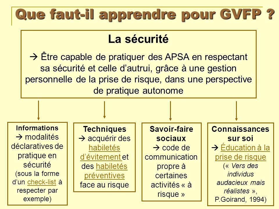 Que faut-il apprendre pour GVFP