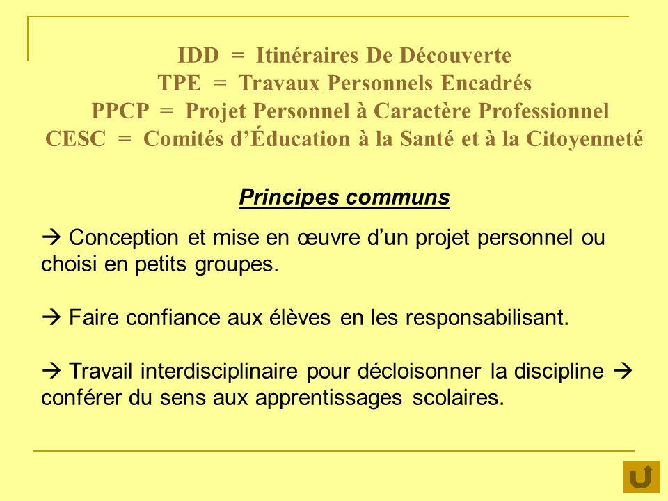IDD = Itinéraires De Découverte TPE = Travaux Personnels Encadrés
