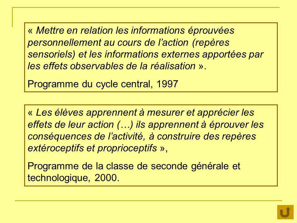 « Mettre en relation les informations éprouvées personnellement au cours de l'action (repères sensoriels) et les informations externes apportées par les effets observables de la réalisation ».