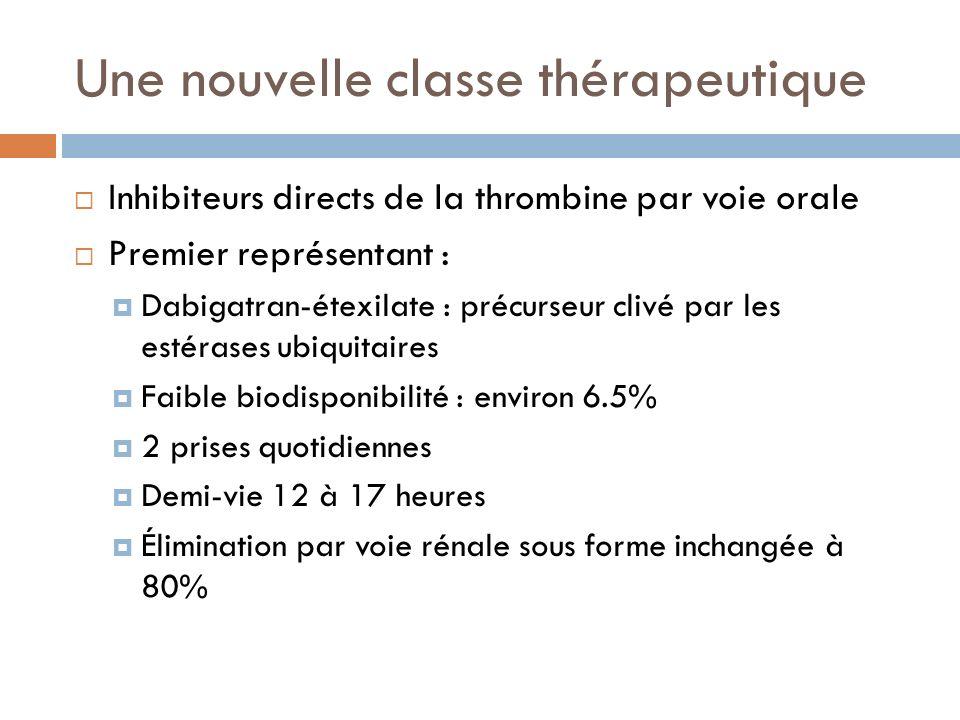 Une nouvelle classe thérapeutique