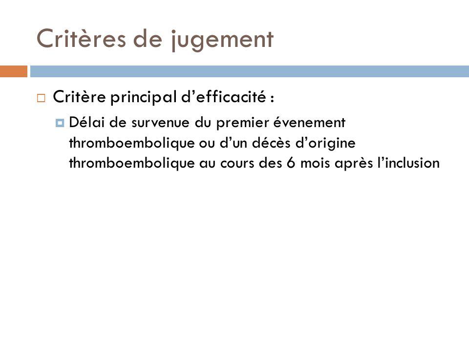 Critères de jugement Critère principal d'efficacité :