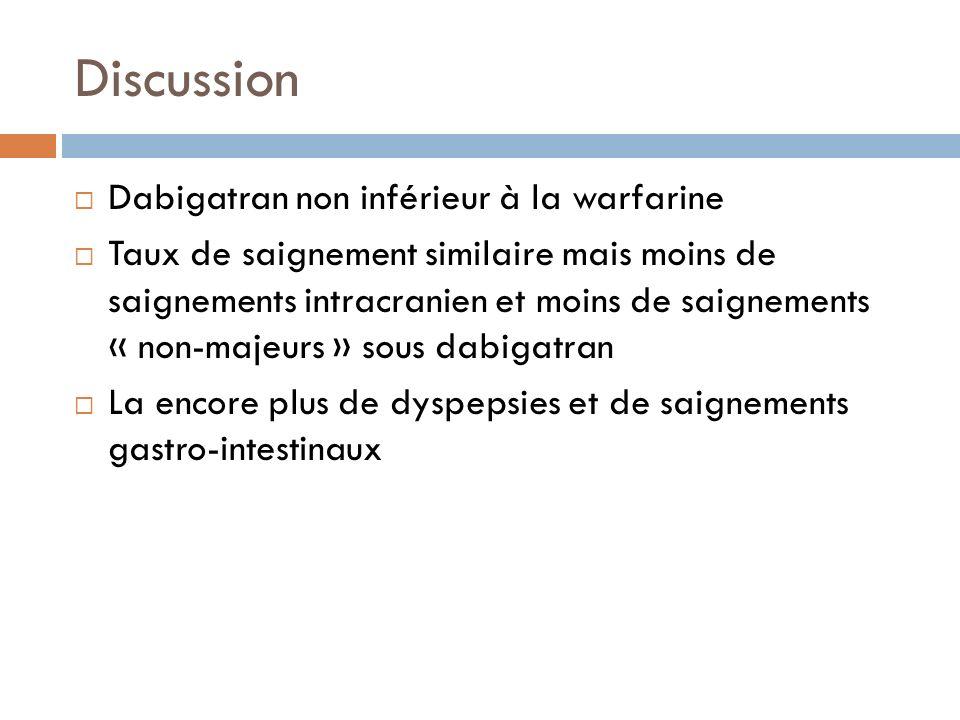 Discussion Dabigatran non inférieur à la warfarine