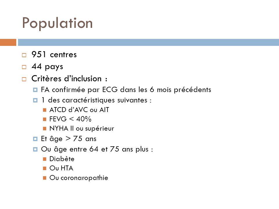 Population 951 centres 44 pays Critères d'inclusion :