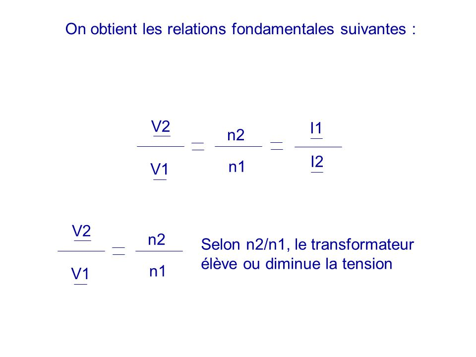 On obtient les relations fondamentales suivantes :
