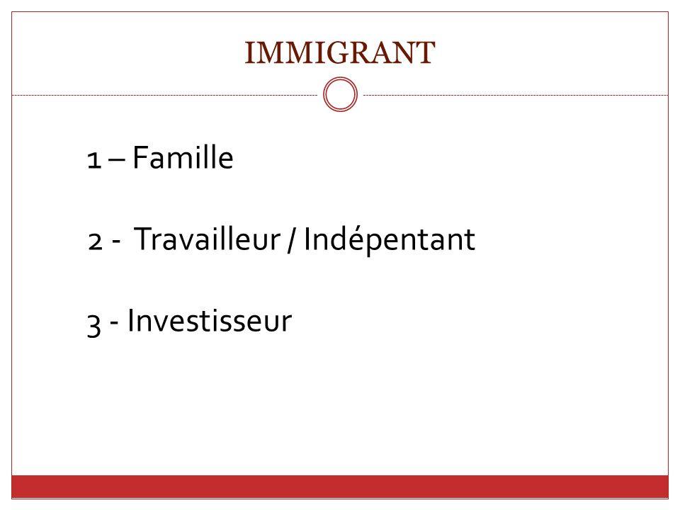 2 - Travailleur / Indépentant 3 - Investisseur