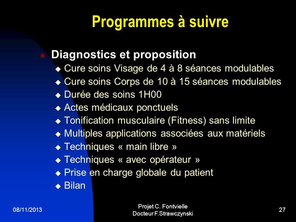 Projet C. Fontvielle Docteur F.Strawczynski