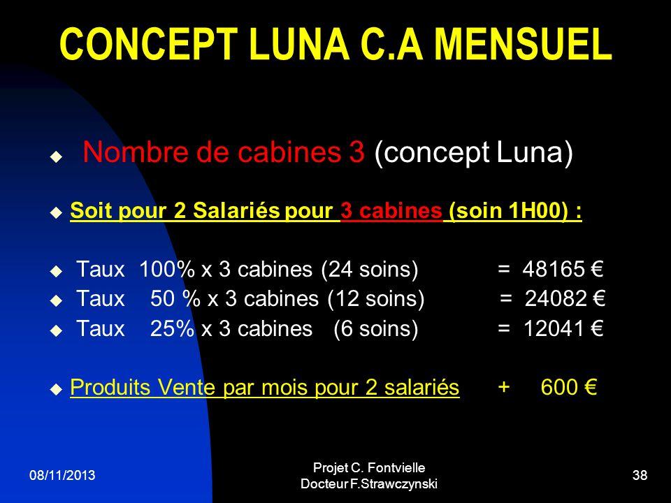 CONCEPT LUNA C.A MENSUEL