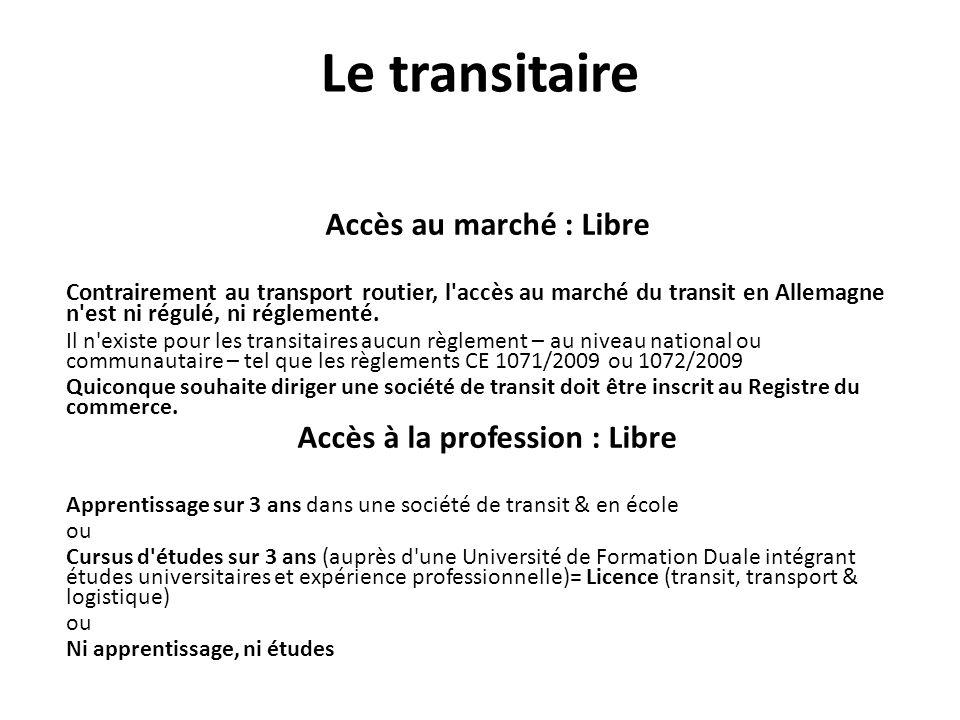 Accès à la profession : Libre