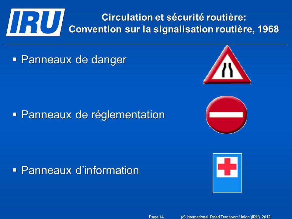 Panneaux de réglementation