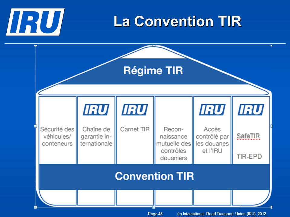 La Convention TIR (c) International Road Transport Union (IRU) 2012